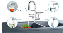 multi function faucets